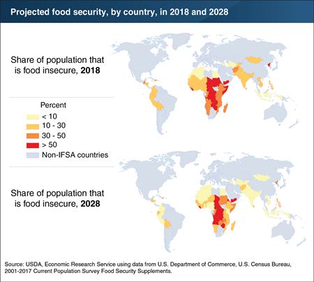 Agrimarketingcom Usda Global Food Security Improvements Are