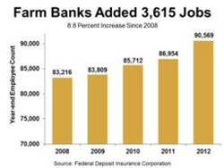 Farm Banks Increase Ag Lending, Jobs In 2012 Despite Slow. University Of Oklahoma Tuition Cost. Colorado Vacation Packages Summer. Student Loans That Pay You Directly. Best Email Newsletter Service. Top Best Medical Schools Linux Backup Service. Universities In Italy Taught In English. Environmental Science Degree Requirements. Personal Health Portal How To Expand Business